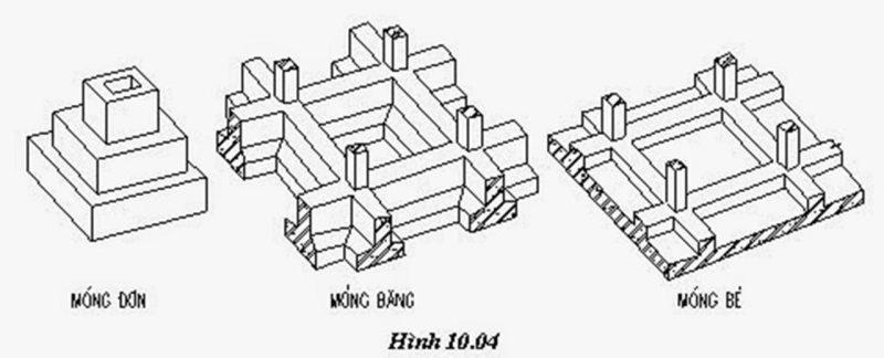 thiết kế biệt thự 3 tầng nên sử dụng loại móng nào